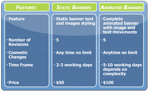 Banners Designing, Static Banner, Flash Banners, Animated Banners, Small Banner, Horizontal Banner, Vertical Banner, Banner Designer,